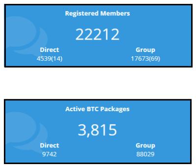 usi tech results