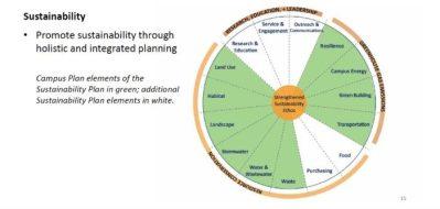 sustainability-slide