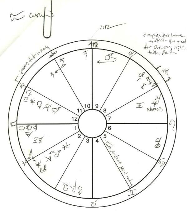 Aquarius sketch.