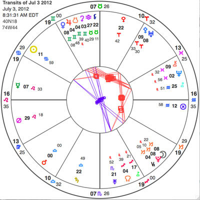 When Mars ingresses Libra, the Moon is occulting Pluto -- an eclipse-like event. This is followed several hours later by the Capricorn Full Moon, an event that is building palpable momentum as early as right now.