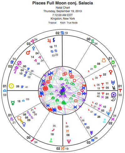Full Moon conjunct Salacia in Pisces.