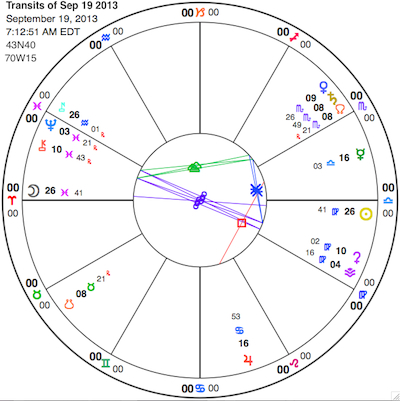 Release Point Pisces Full Moon Into The Equinox Astrology And Horoscopes By Eric Francis