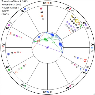 This chart for the Scorpio eclipse shows the planets most closely in alignment with the Sun and Moon. View full-size charts for both eclipses with all the major planets here, and you can see the chart for tomorrow's Uranus-Pluto square here. View glyph key here.