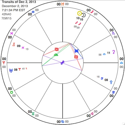 Simplified version of the Sag New Moon chart featuring planets in direct aspect to the Sun and Moon. Clockwise from right: Ceres in Libra, Pallas in Virgo, Uranus in Aries and Chiron in Pisces. View full chart here, and glyph key here.