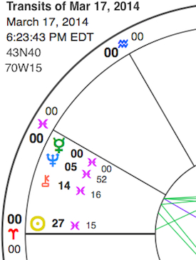 Simplified chart section showing Mercury's ingress of Pisces, within orb of conjoining Neptune. Also shown: Chiron in mid-Pisces and the Sun in the last few degrees.