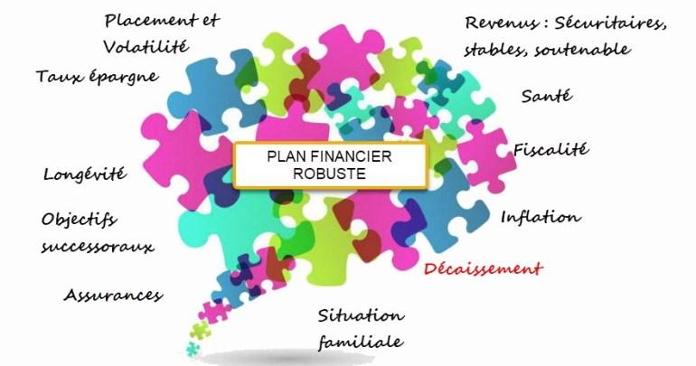 puzzle de planification financièrer