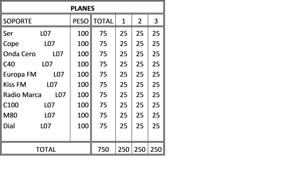 plan Radio