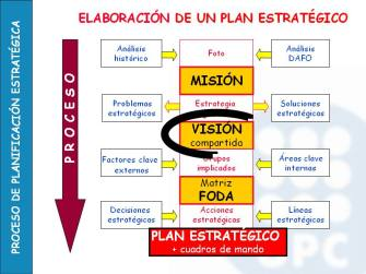 planificacion-1