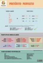 preterito-perfecto-infografia