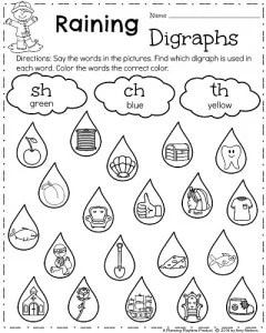 Image Result For Writing Prompt Worksheet For First Grade