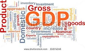 Gross National Product & Gross Domestic Product