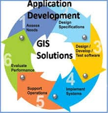 GIS Application