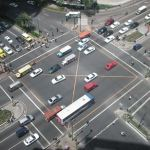 Road Intersection & Types of Road Intersections