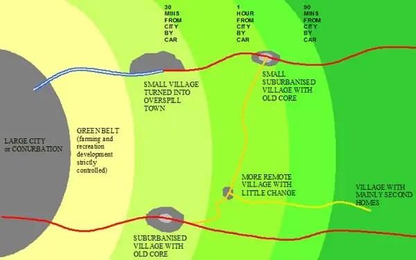 Rural-urban continuum