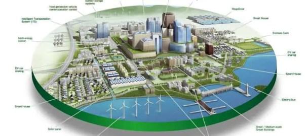 City Development Plan