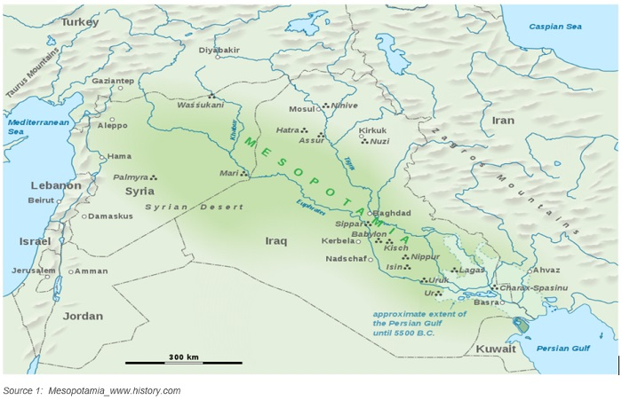 Mesopotamia Region