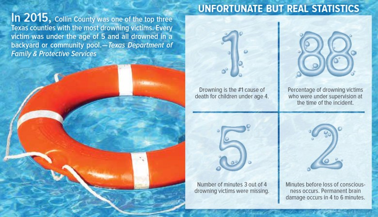 Tips to avoid pool and water dangers, Collin County