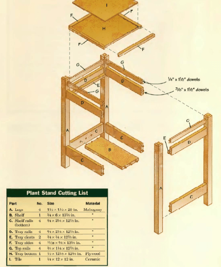 Projects Plant stand exploded view cutting list