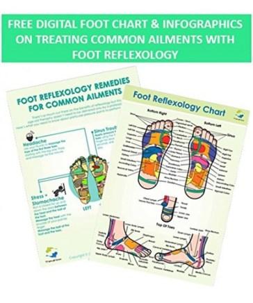 chart of foot roller massager