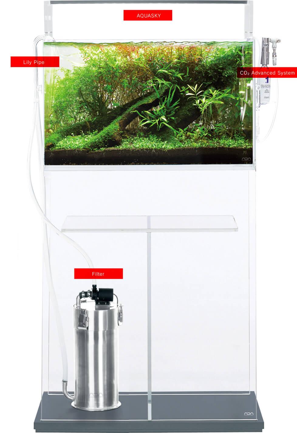plantedaquariumequipment