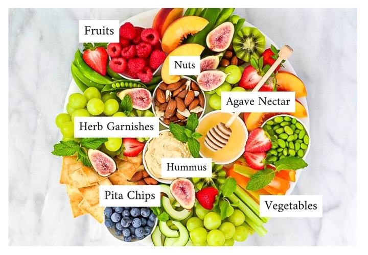 Picture of a snack board with labeled ingredients.