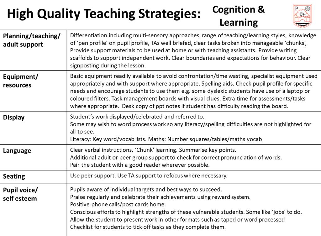 WHAT IS HIGH QUALITY TEACHING - SEND |