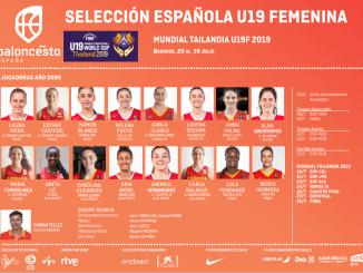 La Placentina MAMEN BLANCO convocada por la Selección Española de Baloncesto U19