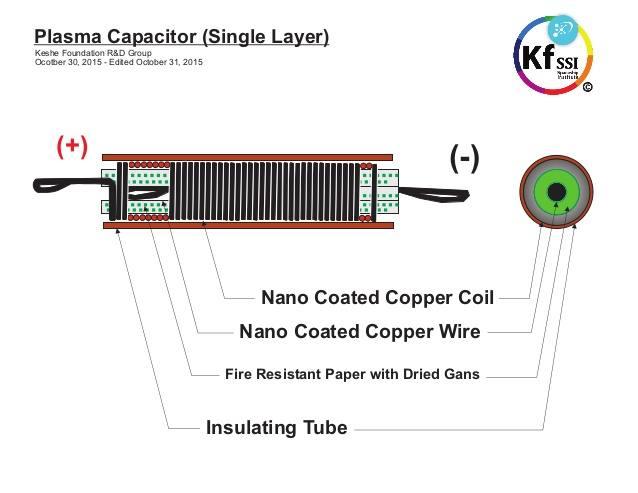 keshe-magrav-power-pp-11-schematics-updated-oct312015-v2-4-638