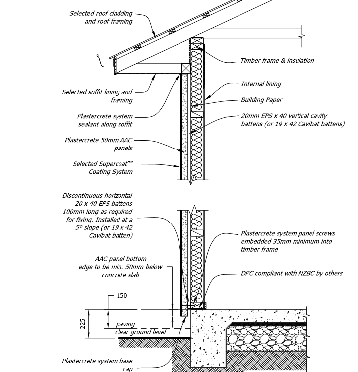 Typical Plastercrete Wall Cross Section Detail Home