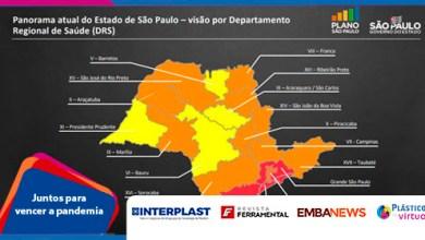 Foto de [COVID-19]: São Paulo apresenta medidas de flexibilização