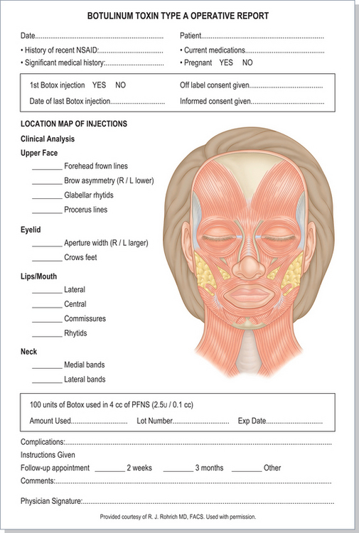 Expanded Uses Of Btx A For Facial Aesthetic Enhancement Plastic