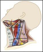 Head and Neck Malignancies