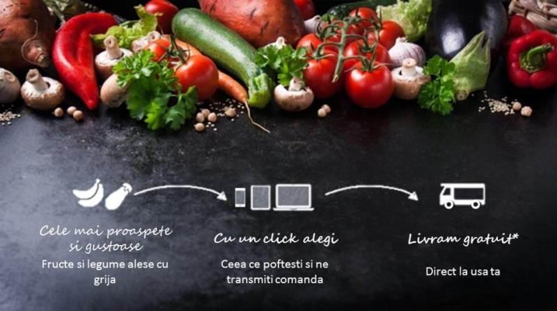 Tomatina, cooperativa agricola din judetul Ilfov gradina cu aplicatie livrare mancare, comanda mancare Bucuresti sau livrare mancare Bucuresti (12)