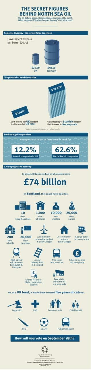 INFOGRAPHIC SCOTLAND_final