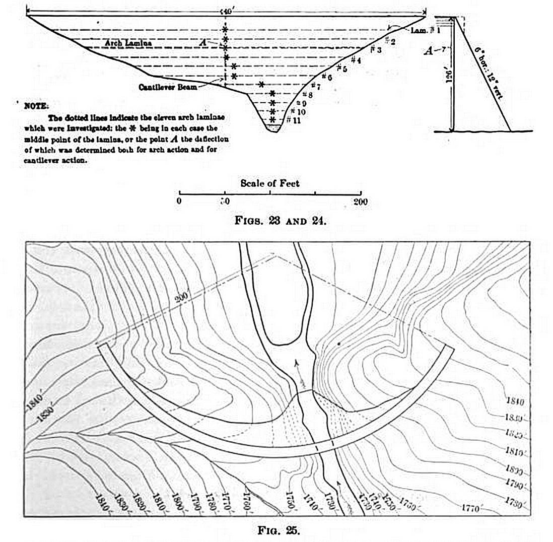Diagram Of A Dam