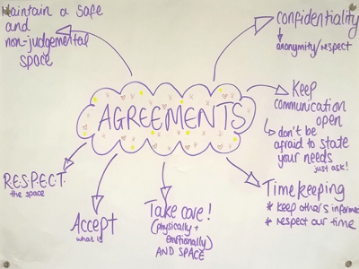 Therapy Contract