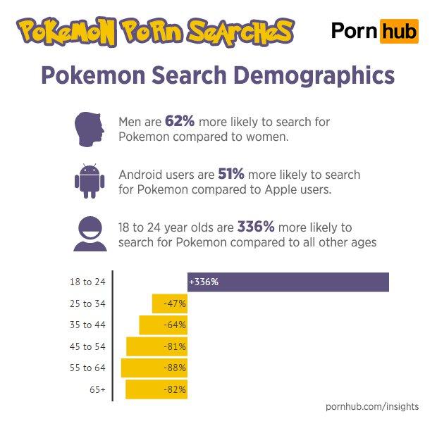 pokemonporn-noscale