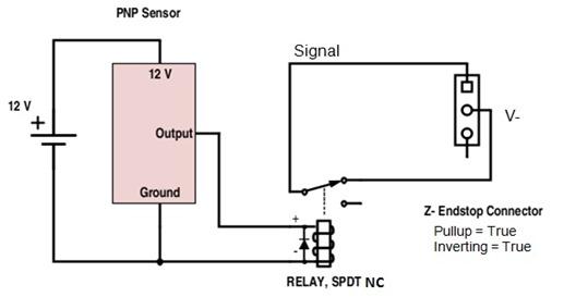 3D printer auto leveling circuit