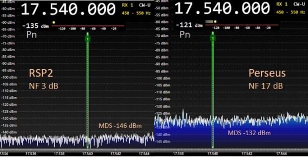 sdr spectrum noise floor