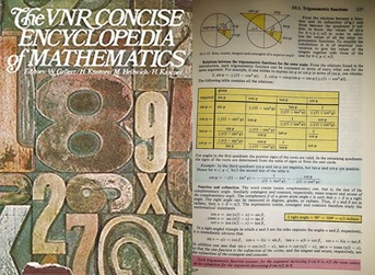 math encyclopedia