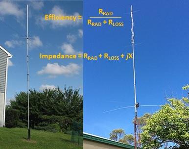 vertical antenna performance