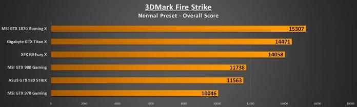 3DMark Fire Strike Normal