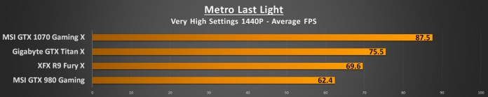 Metro Last Light 1440p