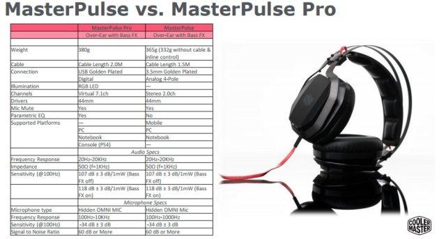 Master_Pulse