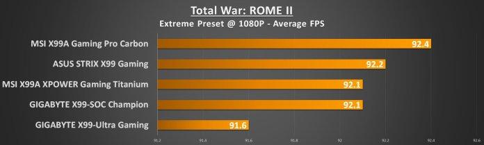 gigabyte-x99-ultra-gaming-rome-1080