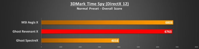3dmark-time-spy