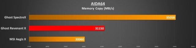 aida64-memory-copy
