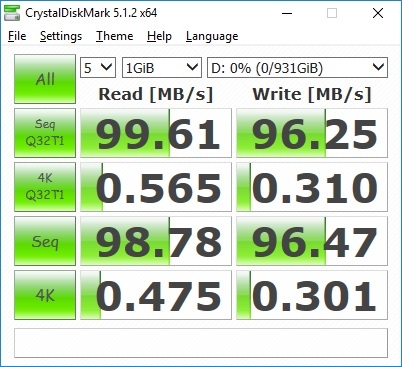iStorage DiskAshur2 Performance