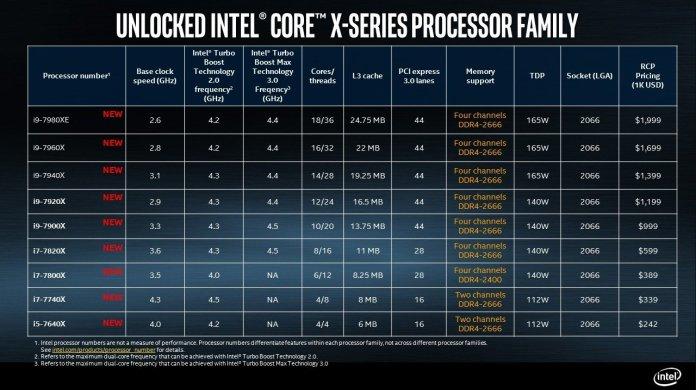 intel-core-i9-final-matrix-100731011-orig