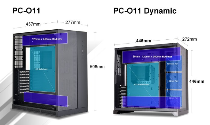 LianLi-PCO11-Dynamic-Measurements